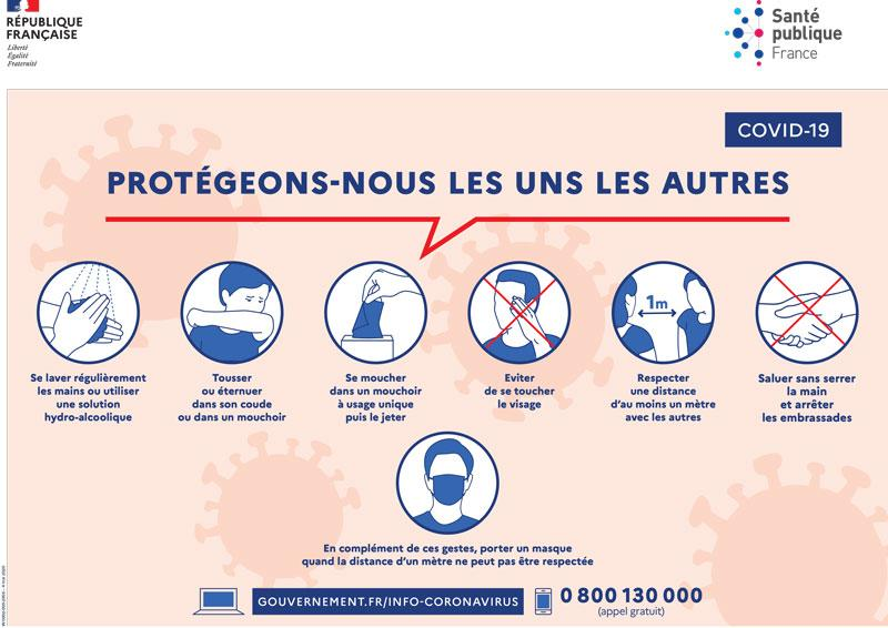 Poster gestes barrieres spf